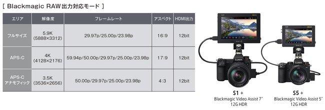 https://news.panasonic.com/jp/topics/items/d3442-4284-142049-1.jpg