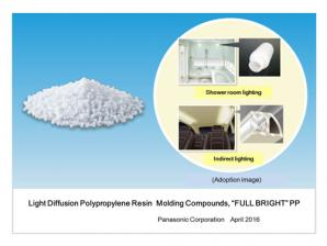 Panasonic Develops Light Diffusion Polypropylene Resin Molding Compounds,