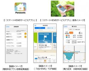 【スマートHEMSサービスアプリ】