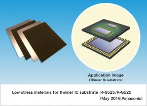 Panasonic Commercializes a Substrate Material for Semiconductor Packages Featuring Reduced Internal Stress that Leads to Lower Warpage