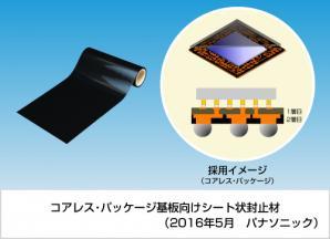 コアレス・パッケージ基板向けシート状封止材を製品化