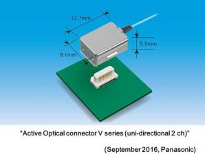 Active Optical connector V series (uni-directional 2 ch).