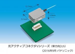 高速伝送用「光アクティブコネクタ Vシリーズ 単方向2ch」を製品化