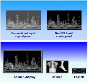 Panasonic Develops Industry's First IPS Liquid Crystal Panael with Contrast Ratio of over 1,000,000:1