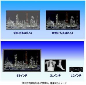 新型IPS液晶パネルの開発品と映像表示イメージ