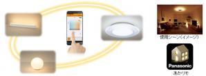LED照明 「LINK STYLE LED」を発売