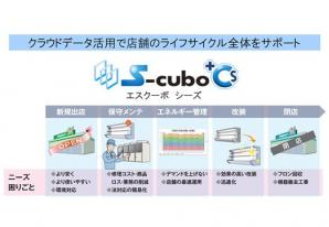 IoT、Aiを活用した「食品小売業向け冷蔵/冷凍設備運用サービス