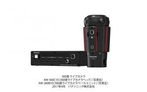 非圧縮4K出力【2:1正距円筒図法(Equirectangular)形式】対応の業務用360度ライブカメラを発売