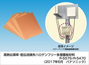 高熱伝導率・低伝送損失 ハロゲンフリー多層基板材料 R-5575/R-5470