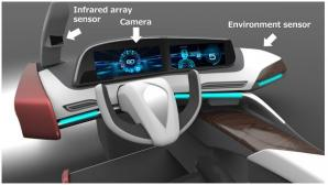 Panasonic Develops Drowsiness-Control Technology by Detecting and Predicting Driver's Level of Drowsiness