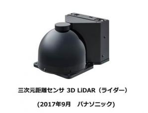 広範囲での三次元距離計測を実現する3D LiDAR(ライダー)を開発