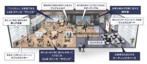 福岡事業場に共創の場「Panasonic Laboratory Fukuoka」を開設