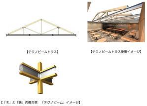 テクノストラクチャー専用のトラス系屋根フレーム構造「テクノビームトラス」を開発