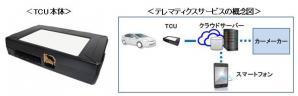 フィコサ・インターナショナルS.A.との協業開発による新製品「テレマティクス・コントロール・ユニット」を出荷開始