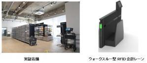 業界初のウォークスルー型RFID会計ソリューション実証実験を開始