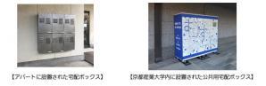 「京(みやこ)の再配達を減らそうプロジェクト」再配達率が43%から15%に減少