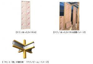 耐震住宅工法 テクノストラクチャー専用の 「テクノあったかパネル」を開発