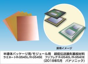 半導体パッケージ用/モジュール用 超低伝送損失基板材料を開発