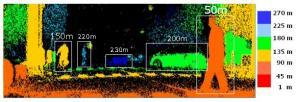 Panasonic Develops Long-range TOF Image Sensor