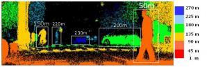 TOF方式長距離画像センサを開発