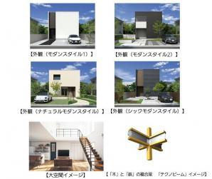 テクノストラクチャー工法 2階建てコンパクト住宅「FORCASA CUBE(フォルカーサ キューブ)」を発売