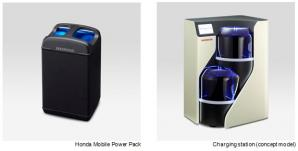 Honda and Panasonic to Begin Research Experiment on Battery Sharing Using Detachable Mobile Batteries and Electric Motorcycles in Indonesia
