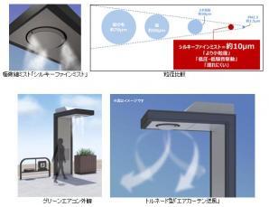屋外用ミスト式冷却機「グリーンエアコン」を製品化