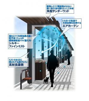 積水樹脂とパナソニックが暑さ対策システムの共同開発に合意