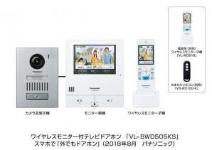 テレビドアホン「外でもドアホン」VL-SWD505シリーズを発売