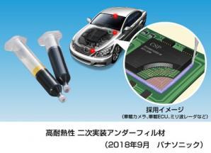 車載部品の実装信頼性を向上させる「高耐熱性 二次実装アンダーフィル材料」を製品化
