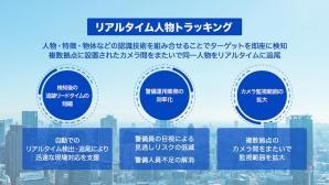 NTTとパナソニックが両社の画像認識技術を活かしたセキュリティソリューションを共同開発