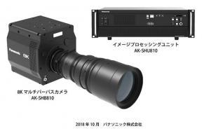 世界初の8K有機センサーを搭載した、8Kカメラシステムを開発