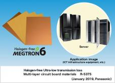 Halogen-free Ultra-low transmission loss Multi-layer circuit board materials R-5375