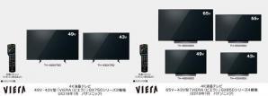 4Kチューナー内蔵ビエラ 2シリーズ6機種を発売