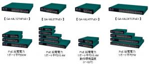 PoE Plus給電スイッチングハブ「GA-ML8TPoE+」他全14機種を発売