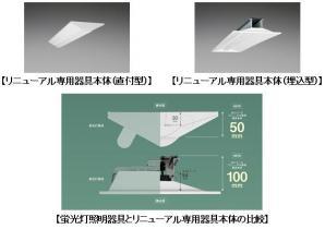 一体型LEDベースライト「iDシリーズ」 リニューアル専用器具本体を発売