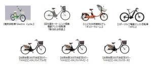 電動アシスト自転車の国内完成車累計出荷300万台を突破