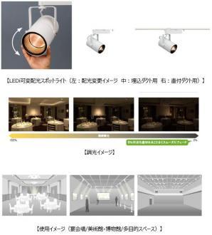 宴会場向け LEDi(エルイーディーアイ)可変配光スポットライトを発売