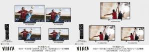 4Kチューナー内蔵ビエラ 2シリーズ7機種を発売