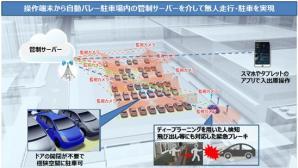 無人自動バレーパーキングシステムと大画面AR-HUDを開発