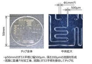 業界初、ガラスモールド工法によるマイクロ化学チップの量産化技術を開発