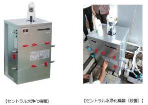 インドネシアで井戸水の生活用水向け「セントラル水浄化機器」事業に参入