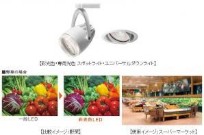 食材を魅力的に見せる食品スーパー向けLED照明「彩光色」と「専用光色」を発売