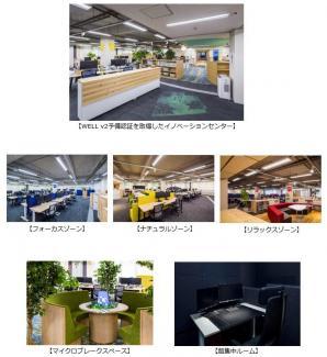 国内電機メーカーおよび、関西圏のオフィスで初めて「WELL v2認証」の予備認証を取得