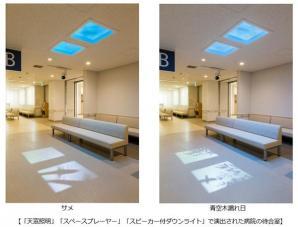 福井大学と共同で疑似天窓とプロジェクターによる空間演出効果に関する実証実験を実施