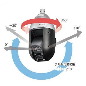 耐重塩害仕様の赤外線照明搭載PTZネットワークカメラ2機種を発売
