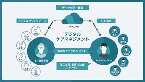 IoTを活用し在宅介護を支える「デジタル・ケアマネジメント」の第2期実証を東京都品川区に広げて開始