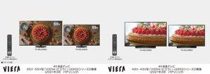 AI技術により自動で最適な画質に調整 4K液晶ビエラ 2シリーズ4機種を発売