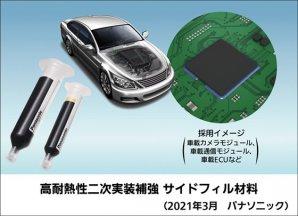 「高耐熱性二次実装補強 サイドフィル材料」を製品化