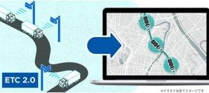 スマートドライブとパナソニックがETC2.0システムを活用した運行管理サービス実現のための共同実証を開始
